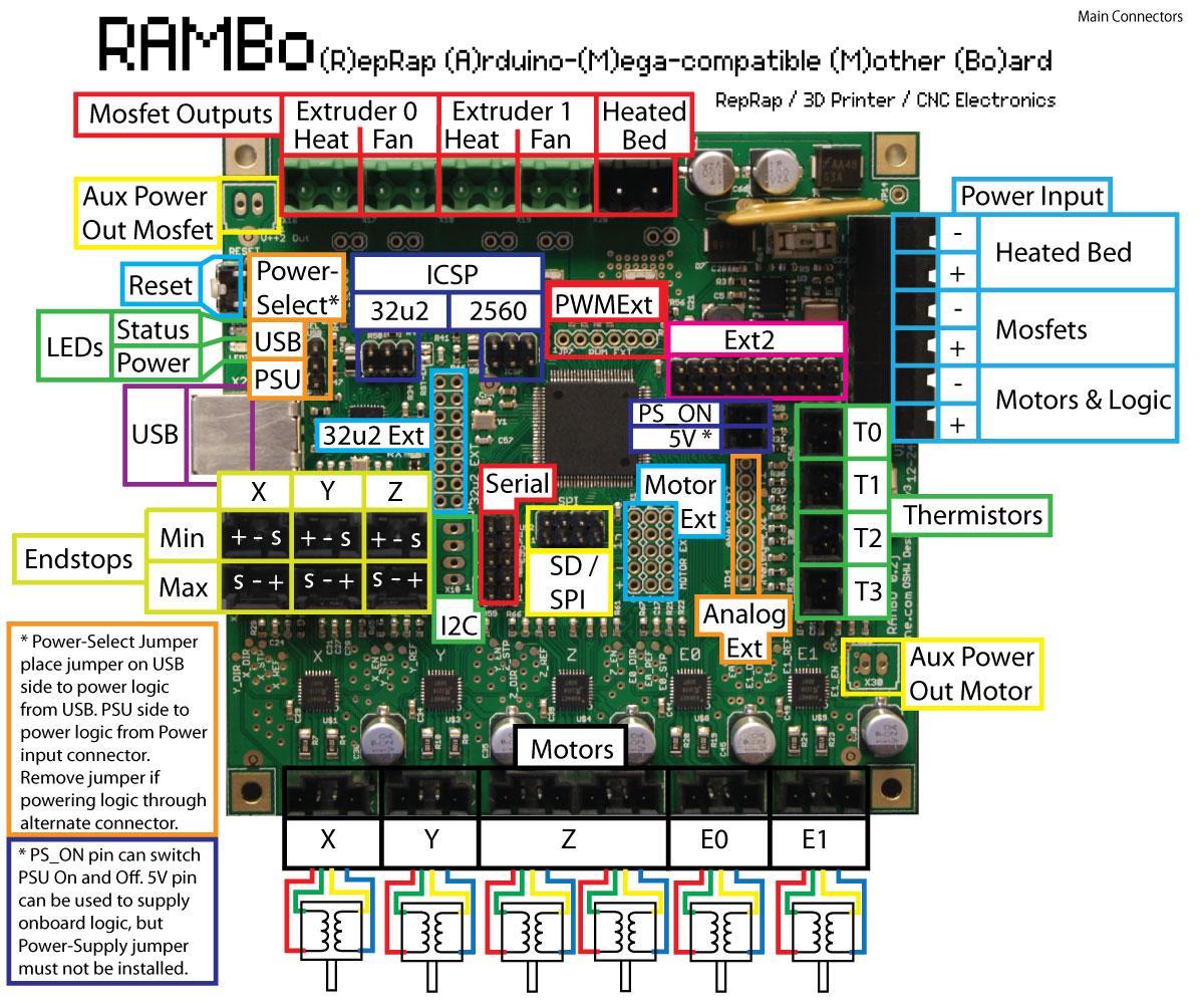 Index of /KITTAZ/production_parts/RAMBO